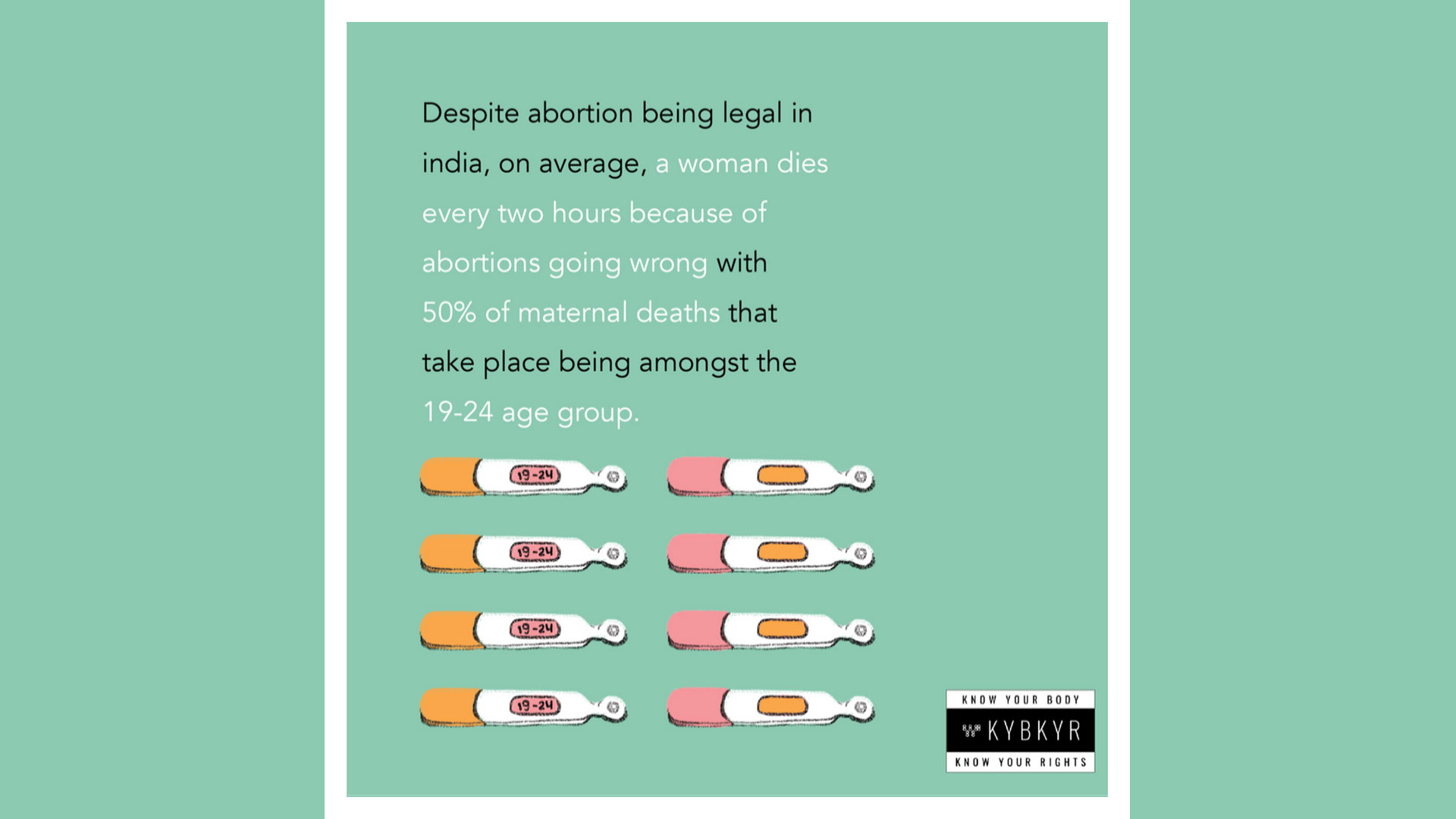 Abortion Facts!